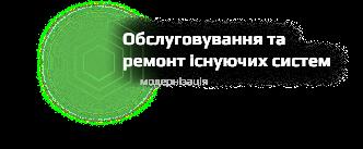 , Сигналізаціі